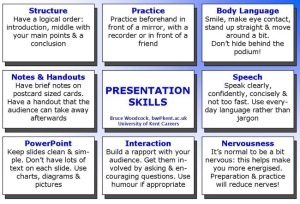 Presentation-skills (1)